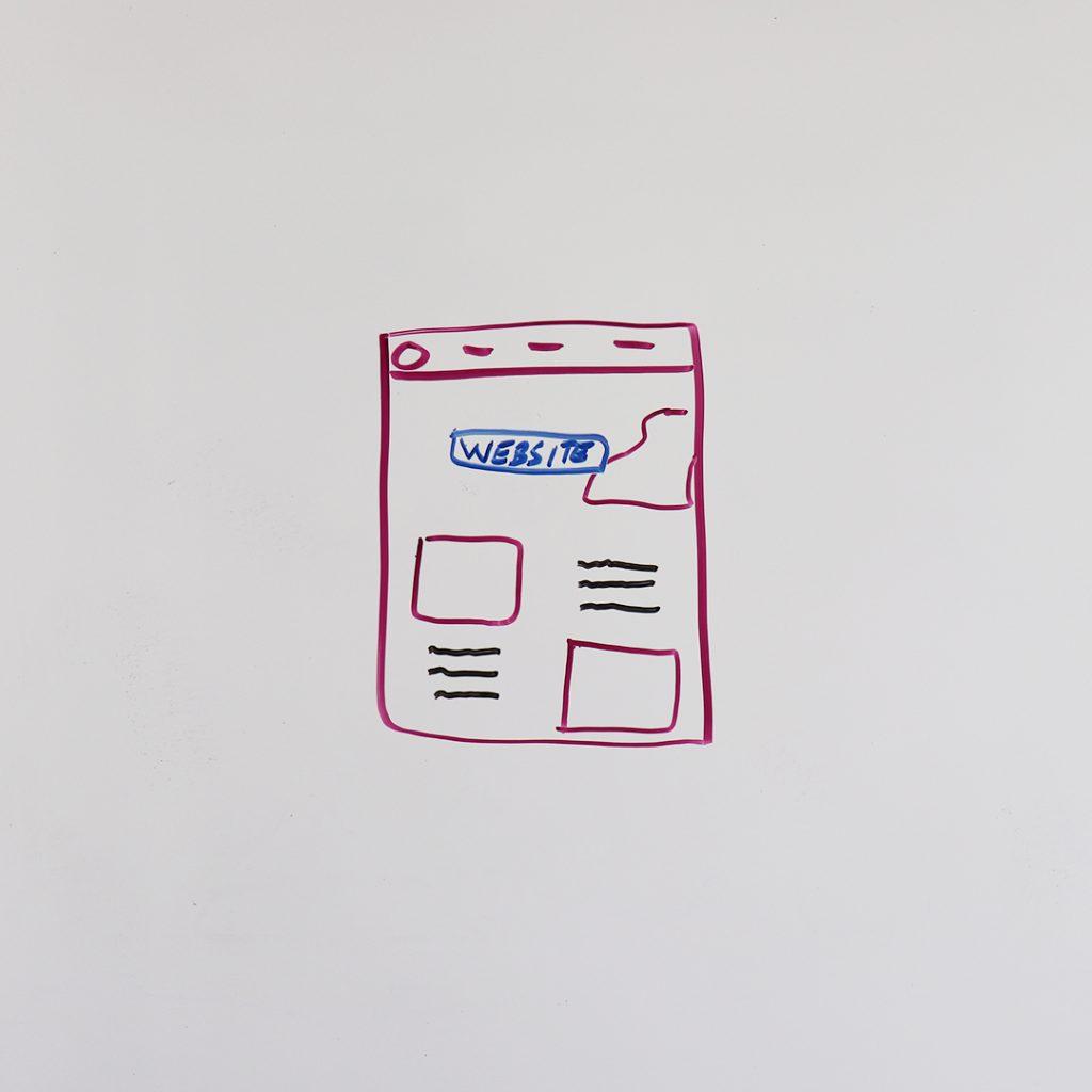 digital marketing website map