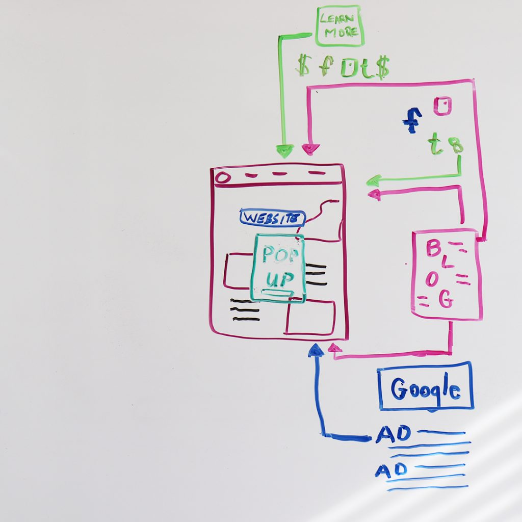 popup digital marekting map